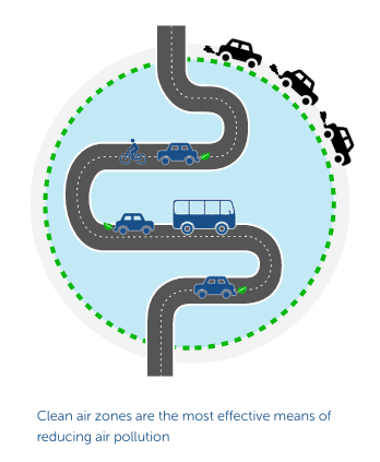 Visualisation illustrating clean air zones